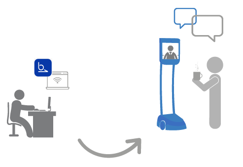 Manager en proximité avec le robot de téléprésence BEAM