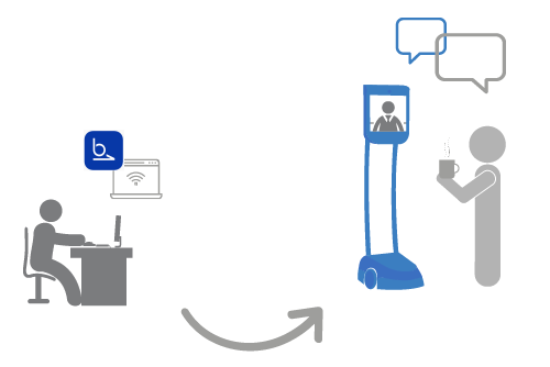 Collaborer et communiquer à distance avec un outil de visioconférence mobile