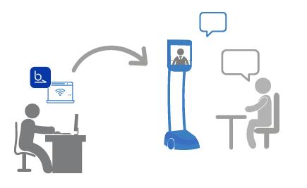 Téléprésence mobile : outil de collaboration et communication à distance
