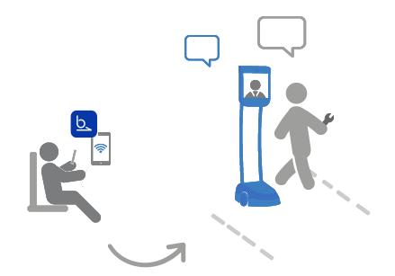 Visite un site à distance grâce au robot de téléprésence mobile BEAM