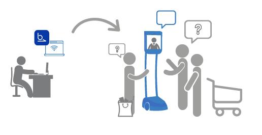 Expérience client phygitale avec la téléprésence mobile BEAM
