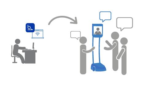 Système de visioconférence mobile pour la collaboration multi-sites