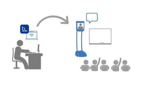 Robot de téléprésence pour l'enseignement à distance